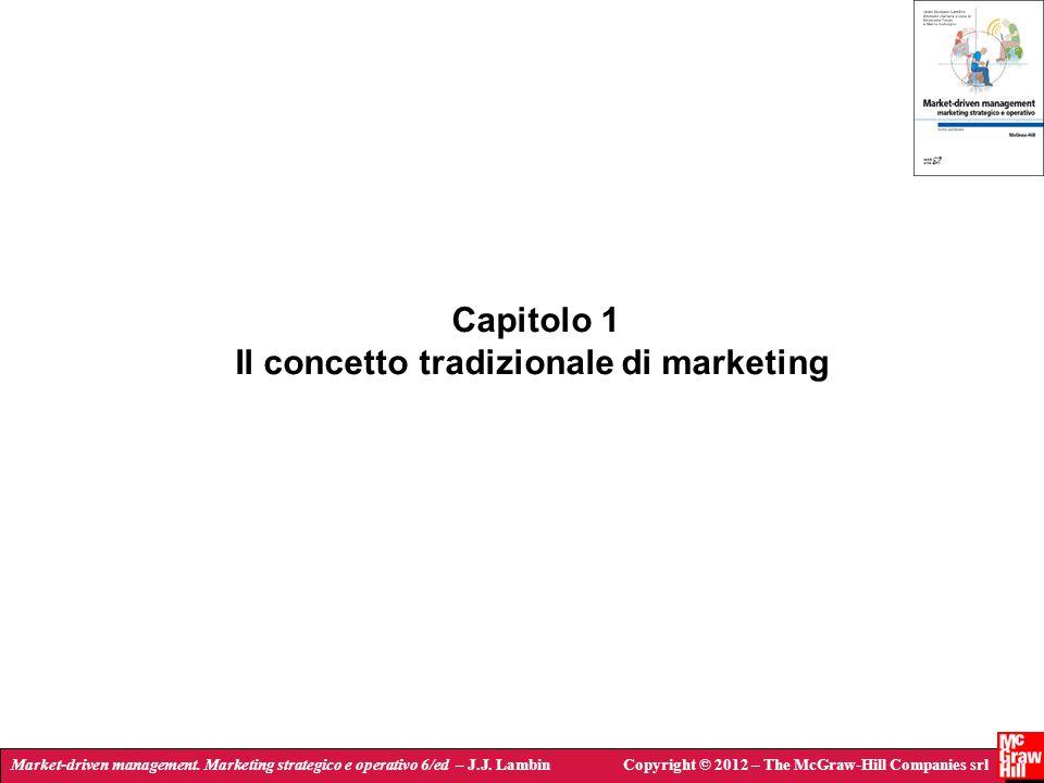 Market-driven management. Marketing strategico e operativo 6/ed – J.J. LambinCopyright © 2012 – The McGraw-Hill Companies srl Capitolo 1 Il concetto t