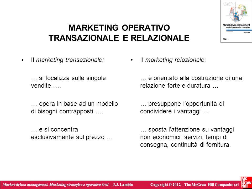 Market-driven management. Marketing strategico e operativo 6/ed – J.J. LambinCopyright © 2012 – The McGraw-Hill Companies srl MARKETING OPERATIVO TRAN