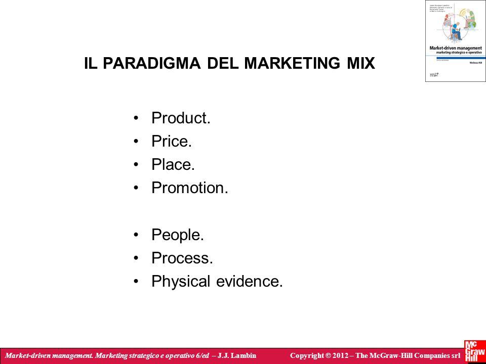 Market-driven management. Marketing strategico e operativo 6/ed – J.J. LambinCopyright © 2012 – The McGraw-Hill Companies srl IL PARADIGMA DEL MARKETI
