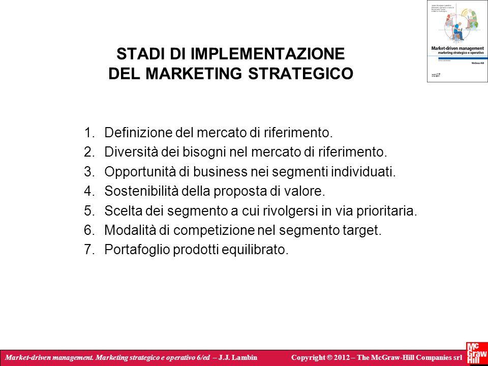 Market-driven management. Marketing strategico e operativo 6/ed – J.J. LambinCopyright © 2012 – The McGraw-Hill Companies srl STADI DI IMPLEMENTAZIONE