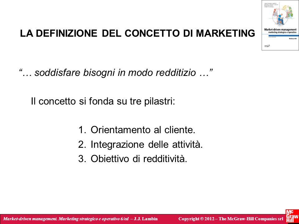 Market-driven management. Marketing strategico e operativo 6/ed – J.J. LambinCopyright © 2012 – The McGraw-Hill Companies srl LA DEFINIZIONE DEL CONCE