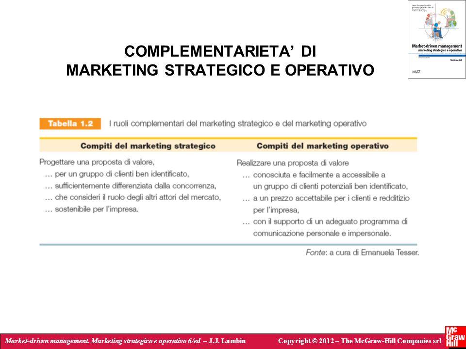 Market-driven management. Marketing strategico e operativo 6/ed – J.J. LambinCopyright © 2012 – The McGraw-Hill Companies srl COMPLEMENTARIETA DI MARK