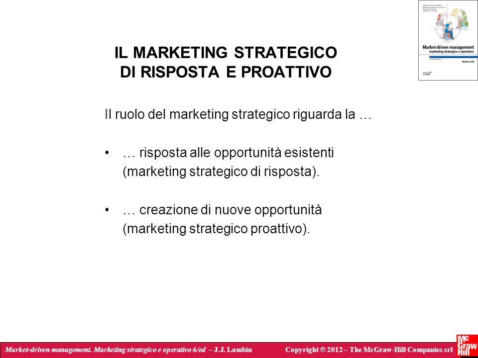 Market-driven management. Marketing strategico e operativo 6/ed – J.J. LambinCopyright © 2012 – The McGraw-Hill Companies srl IL MARKETING STRATEGICO