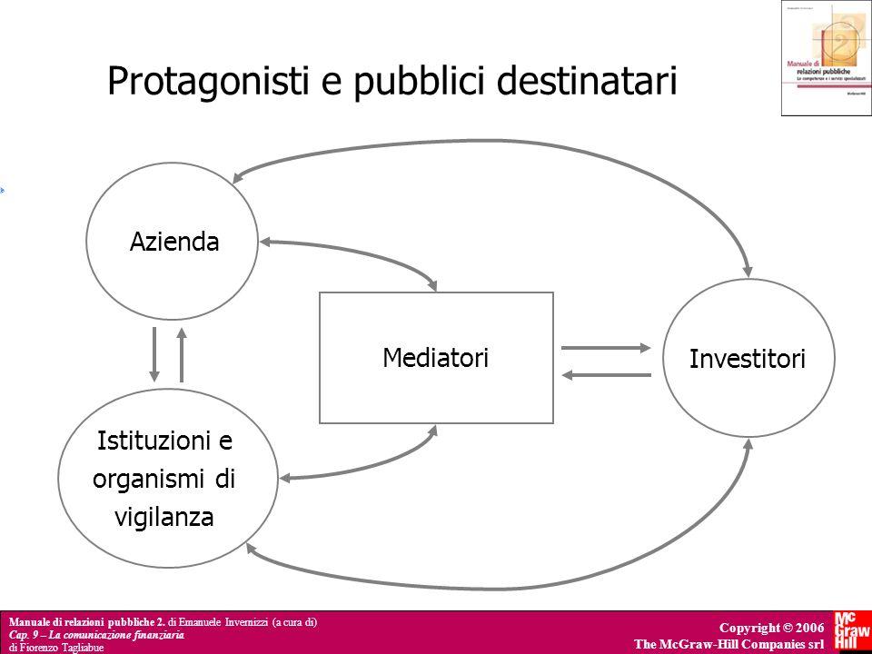 Manuale di relazioni pubbliche 2.di Emanuele Invernizzi (a cura di) Cap.