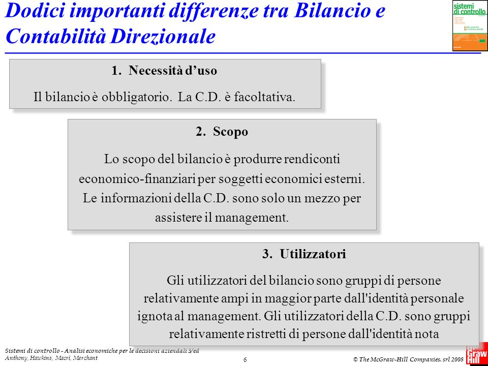 Sistemi di controllo - Analisi economiche per le decisioni aziendali 3/ed Anthony, Hawkins, Macrì, Merchant © The McGraw-Hill Companies. srl 2008 6 1.