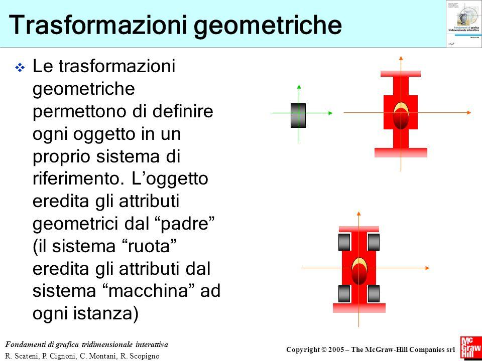 Copyright © 2005 – The McGraw-Hill Companies srl Fondamenti di grafica tridimensionale interattiva R. Scateni, P. Cignoni, C. Montani, R. Scopigno Tra