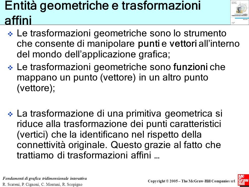 Copyright © 2005 – The McGraw-Hill Companies srl Fondamenti di grafica tridimensionale interattiva R. Scateni, P. Cignoni, C. Montani, R. Scopigno Ent