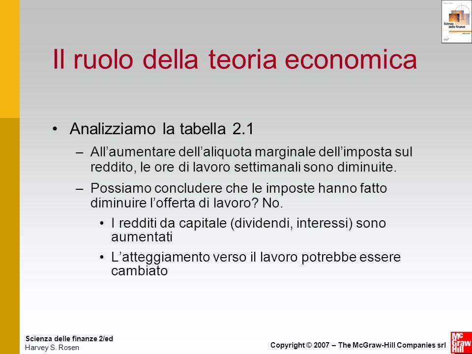 Scienza delle finanze 2/ed Harvey S. Rosen Copyright © 2007 – The McGraw-Hill Companies srl Il ruolo della teoria economica Analizziamo la tabella 2.1