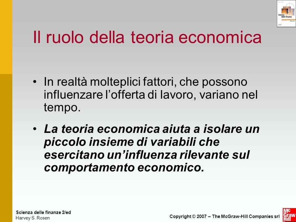 Scienza delle finanze 2/ed Harvey S. Rosen Copyright © 2007 – The McGraw-Hill Companies srl Il ruolo della teoria economica In realtà molteplici fatto