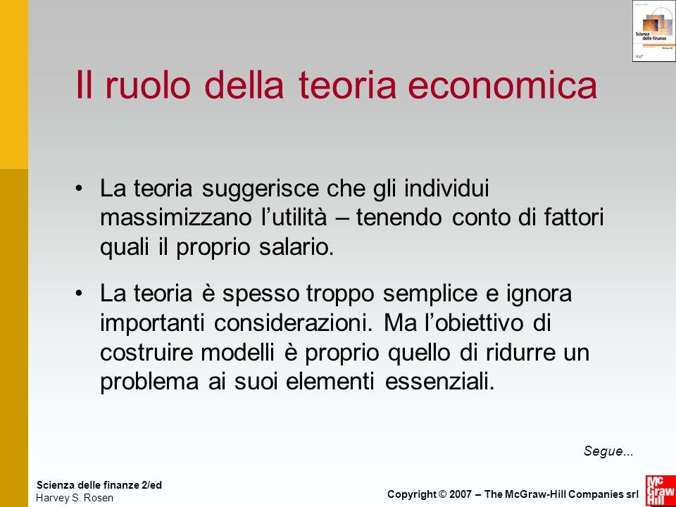 Scienza delle finanze 2/ed Harvey S. Rosen Copyright © 2007 – The McGraw-Hill Companies srl Il ruolo della teoria economica La teoria suggerisce che g