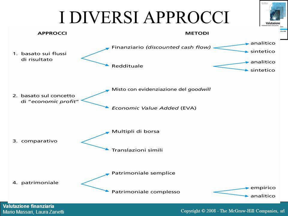 Valutazione finanziaria Mario Massari, Laura Zanetti Copyright © 2008 - The McGraw-Hill Companies, srl I DIVERSI APPROCCI