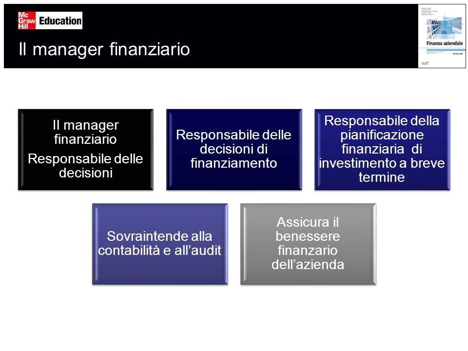 Il manager finanziario Responsabile delle decisioni Responsabile delle decisioni di finanziamento Responsabile della pianificazione finanziaria di inv