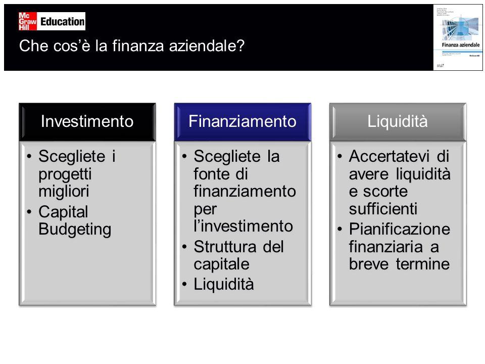 Che cosè la finanza aziendale? Investimento Scegliete i progetti migliori Capital Budgeting Finanziamento Scegliete la fonte di finanziamento per linv
