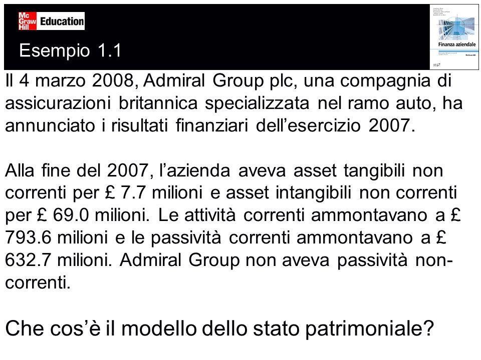 Esempio 1.1 Il 4 marzo 2008, Admiral Group plc, una compagnia di assicurazioni britannica specializzata nel ramo auto, ha annunciato i risultati finan