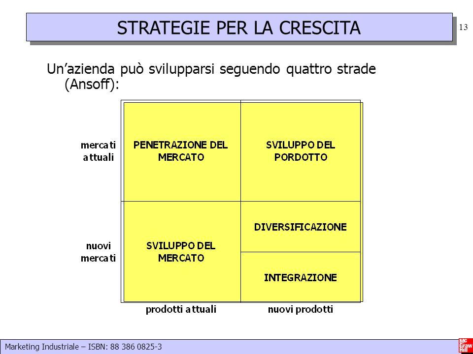 Marketing Industriale – ISBN: 88 386 0825-3 13 Unazienda può svilupparsi seguendo quattro strade (Ansoff): STRATEGIE PER LA CRESCITA