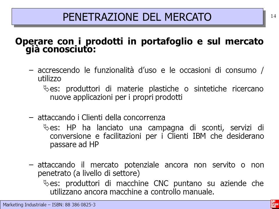 Marketing Industriale – ISBN: 88 386 0825-3 14 Operare con i prodotti in portafoglio e sul mercato già conosciuto: –accrescendo le funzionalità duso e