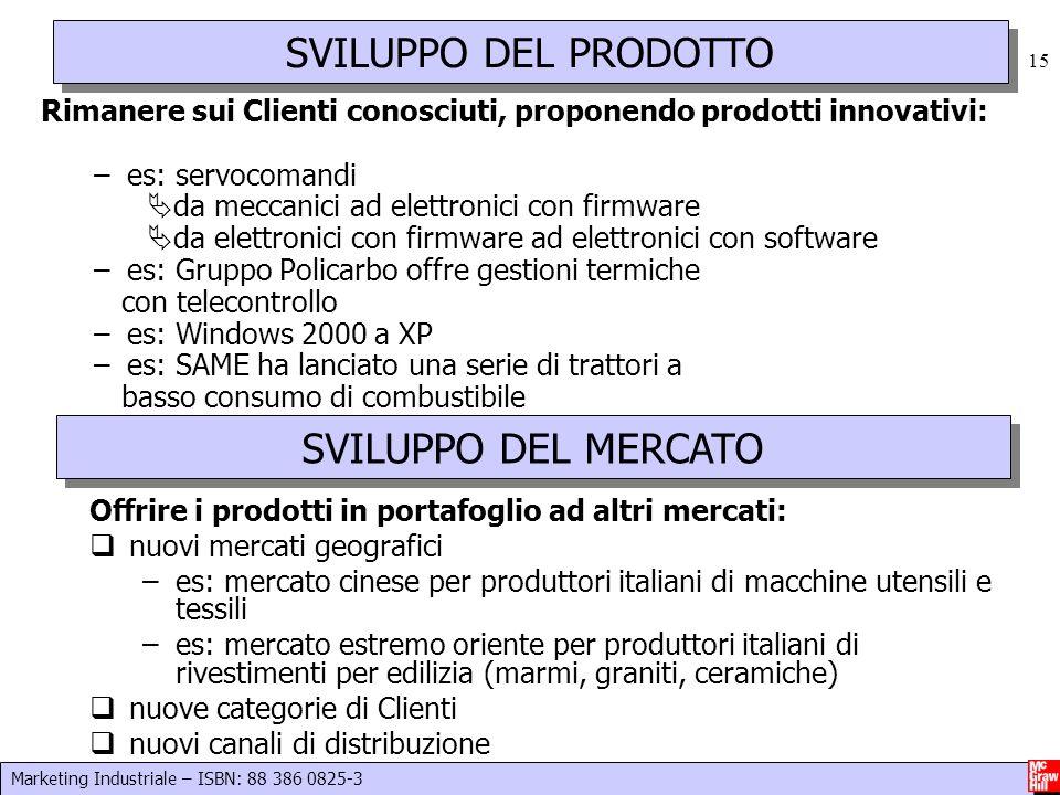Marketing Industriale – ISBN: 88 386 0825-3 15 Rimanere sui Clienti conosciuti, proponendo prodotti innovativi: –es: servocomandi da meccanici ad elet