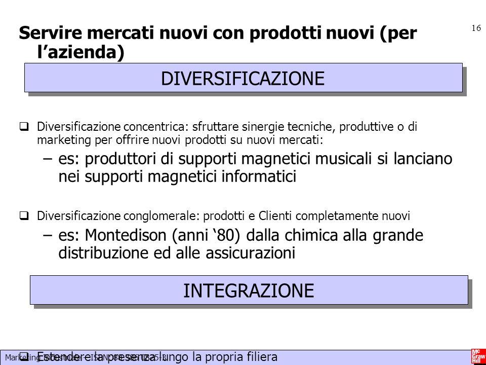 Marketing Industriale – ISBN: 88 386 0825-3 16 Servire mercati nuovi con prodotti nuovi (per lazienda) Diversificazione concentrica: sfruttare sinergi