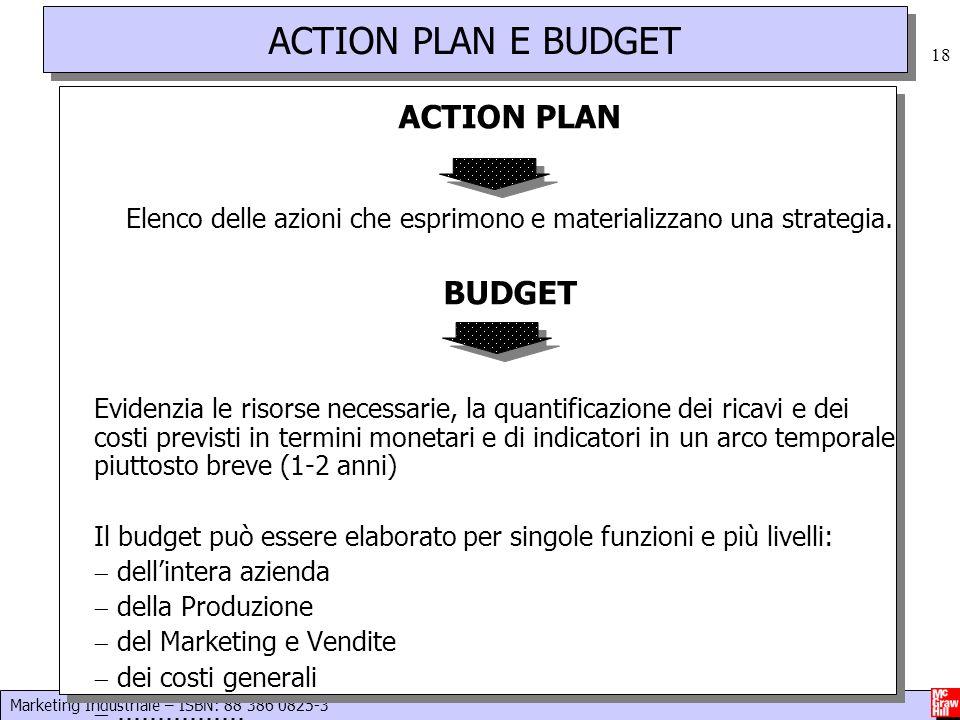 Marketing Industriale – ISBN: 88 386 0825-3 18 ACTION PLAN Elenco delle azioni che esprimono e materializzano una strategia. BUDGET Evidenzia le risor