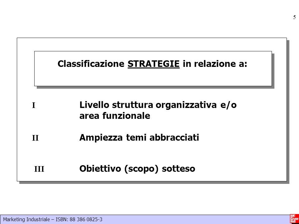 Marketing Industriale – ISBN: 88 386 0825-3 5 I Livello struttura organizzativa e/o area funzionale II Ampiezza temi abbracciati III Obiettivo (scopo)