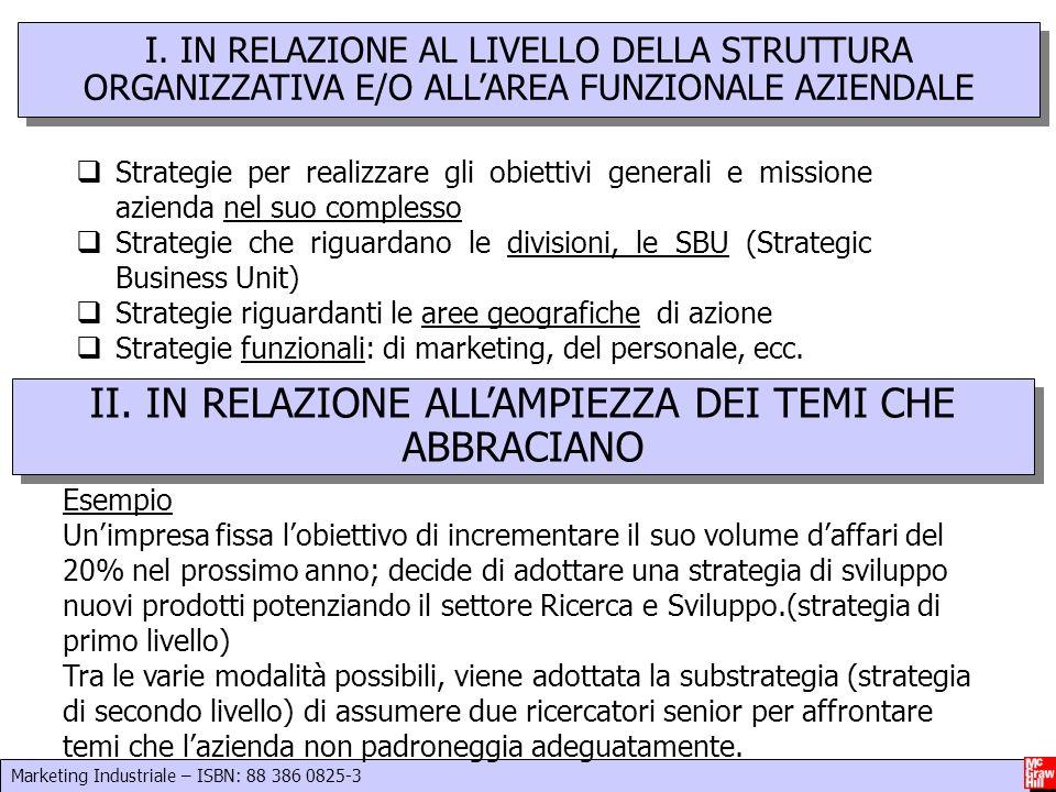Marketing Industriale – ISBN: 88 386 0825-3 6 Strategie per realizzare gli obiettivi generali e missione azienda nel suo complesso Strategie che rigua