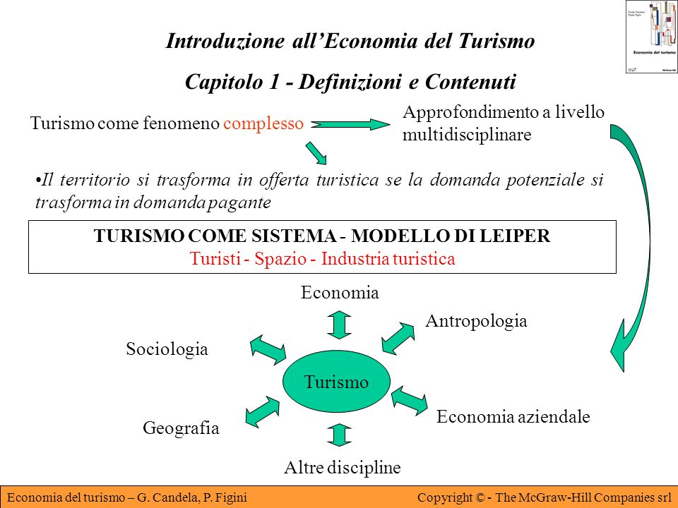 Economia del turismo – G. Candela, P. FiginiCopyright © - The McGraw-Hill Companies srl Introduzione allEconomia del Turismo Capitolo 1 - Definizioni