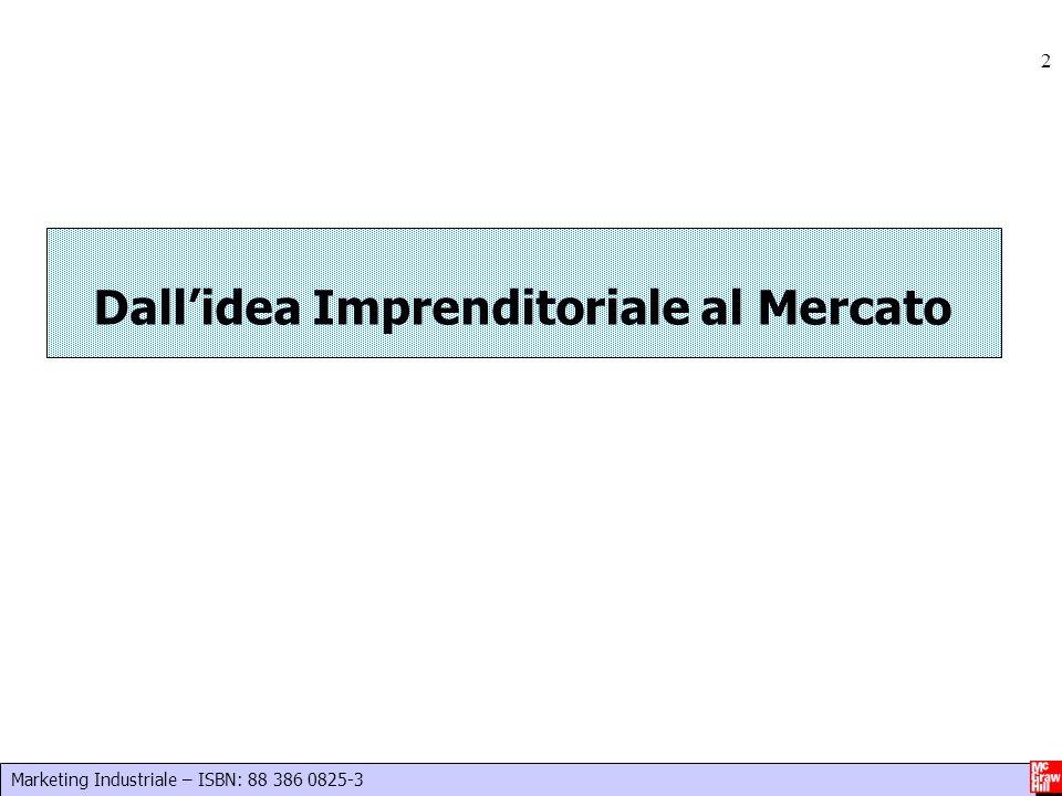 Marketing Industriale – ISBN: 88 386 0825-3 3 SCHEMA LOGICO /1 IDEA IMPRENDITORIALE E VISIONE