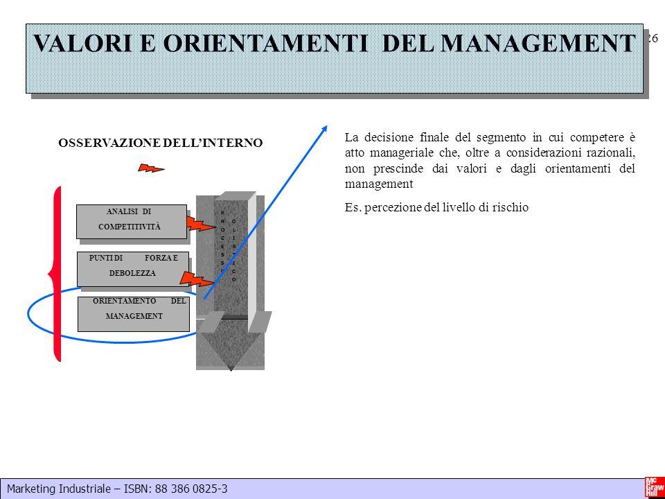 Marketing Industriale – ISBN: 88 386 0825-3 26 VALORI E ORIENTAMENTI DEL MANAGEMENT DEL ORIENTAMENTO MANAGEMENT PROCESSOPROCESSO OSSERVAZIONE DELLINTE