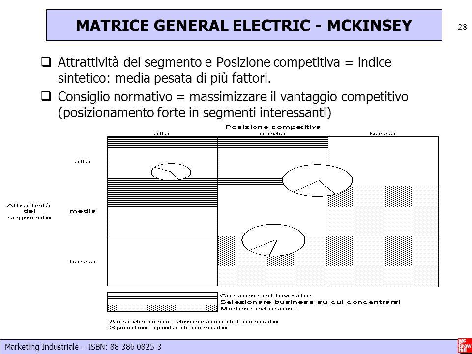 Marketing Industriale – ISBN: 88 386 0825-3 28 Attrattività del segmento e Posizione competitiva = indice sintetico: media pesata di più fattori. Cons