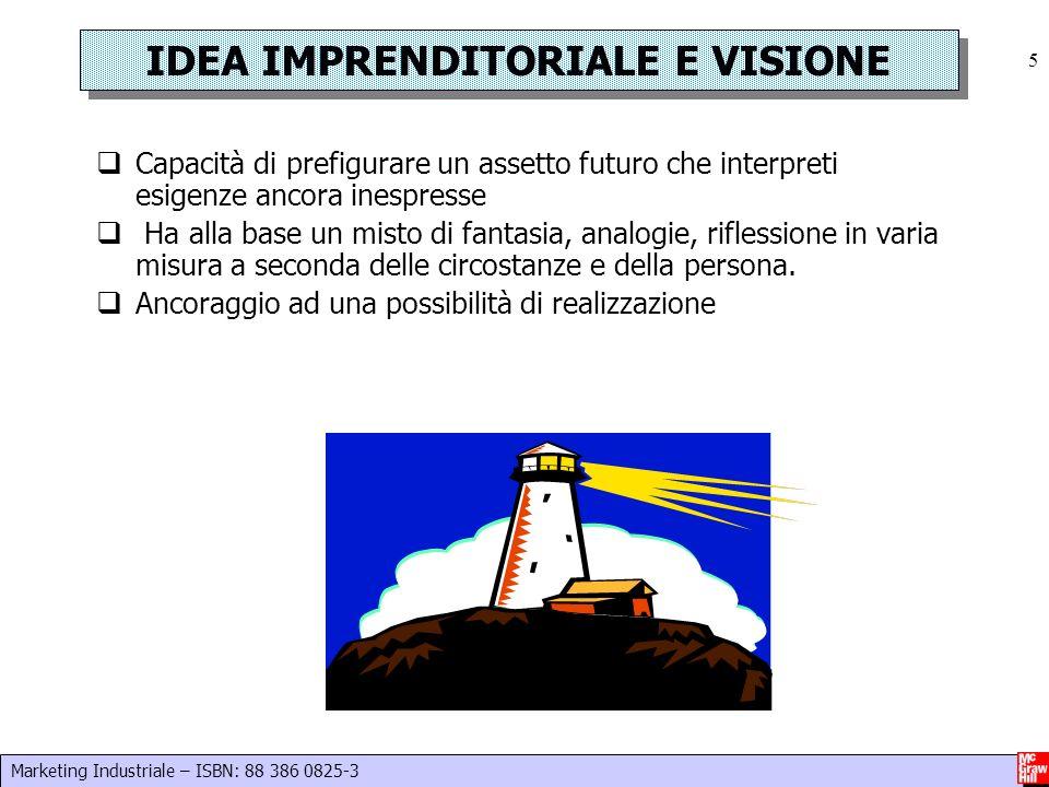 Marketing Industriale – ISBN: 88 386 0825-3 5 IDEA IMPRENDITORIALE E VISIONE Capacità di prefigurare un assetto futuro che interpreti esigenze ancora