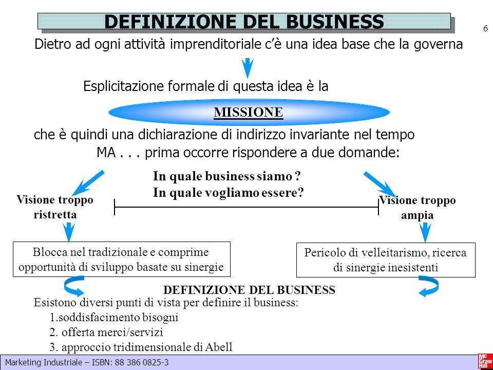 Marketing Industriale – ISBN: 88 386 0825-3 6 DEFINIZIONE DEL BUSINESS Dietro ad ogni attività imprenditoriale cè una idea base che la governa Esplici