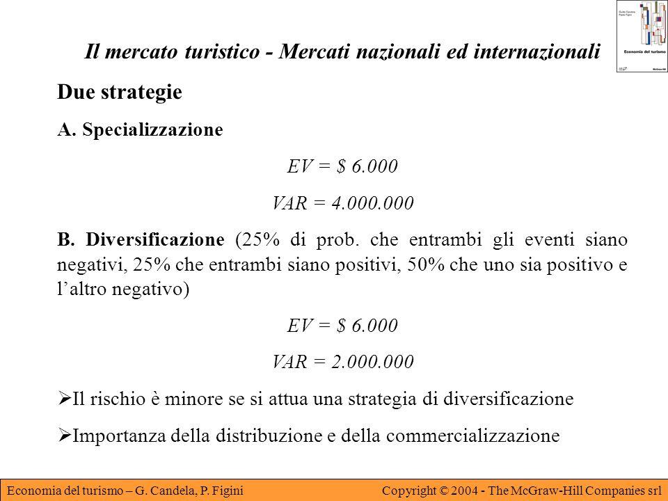 Economia del turismo – G. Candela, P. FiginiCopyright © 2004 - The McGraw-Hill Companies srl Il mercato turistico - Mercati nazionali ed internazional