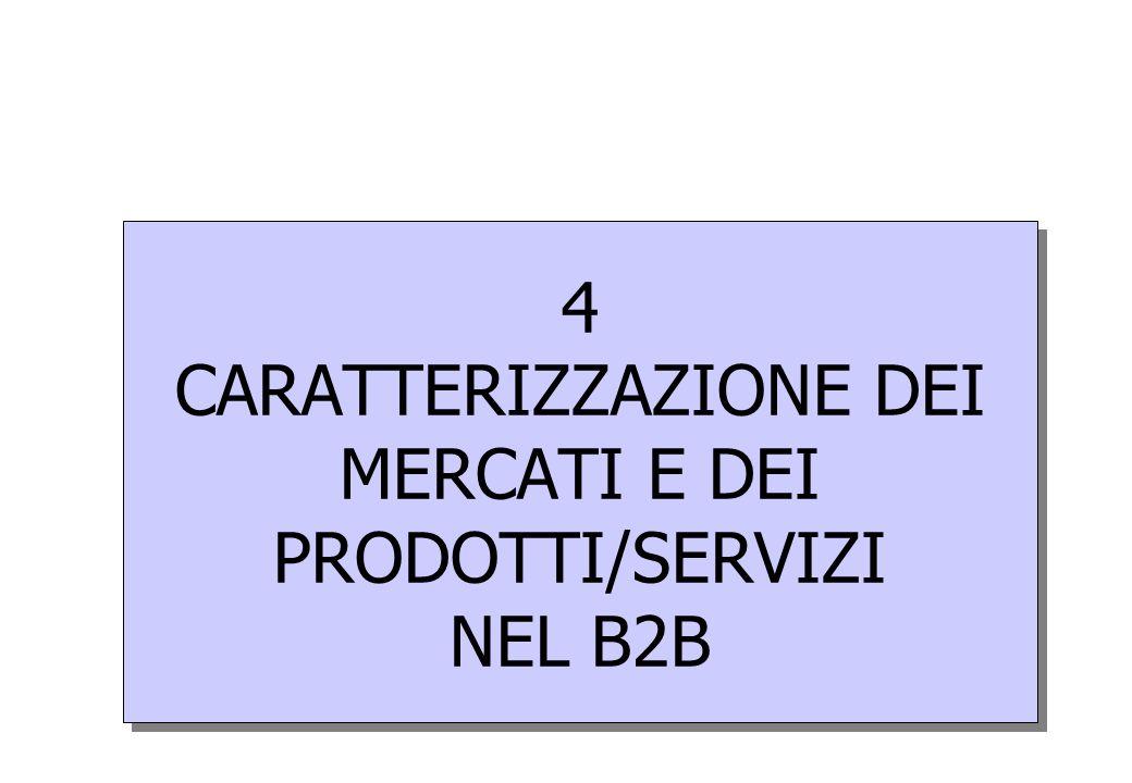 Marketing Industriale – ISBN: 88 386 0825-3 2 IL MERCATO INDUSTRIALE (B2B) E costituito da : entità organizzate che acquistano prodotti o servizi per produrre altri beni e servizi o per supportare le proprie attività operative.