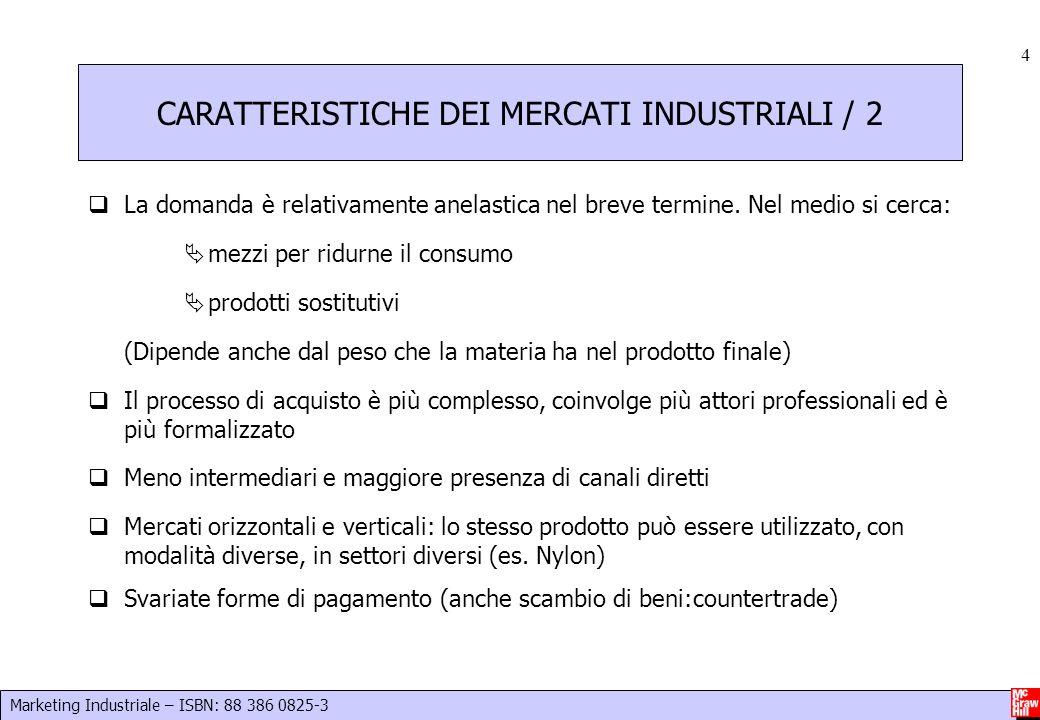 Marketing Industriale – ISBN: 88 386 0825-3 15 La società Alfa produce plance in plastica per autovetture.