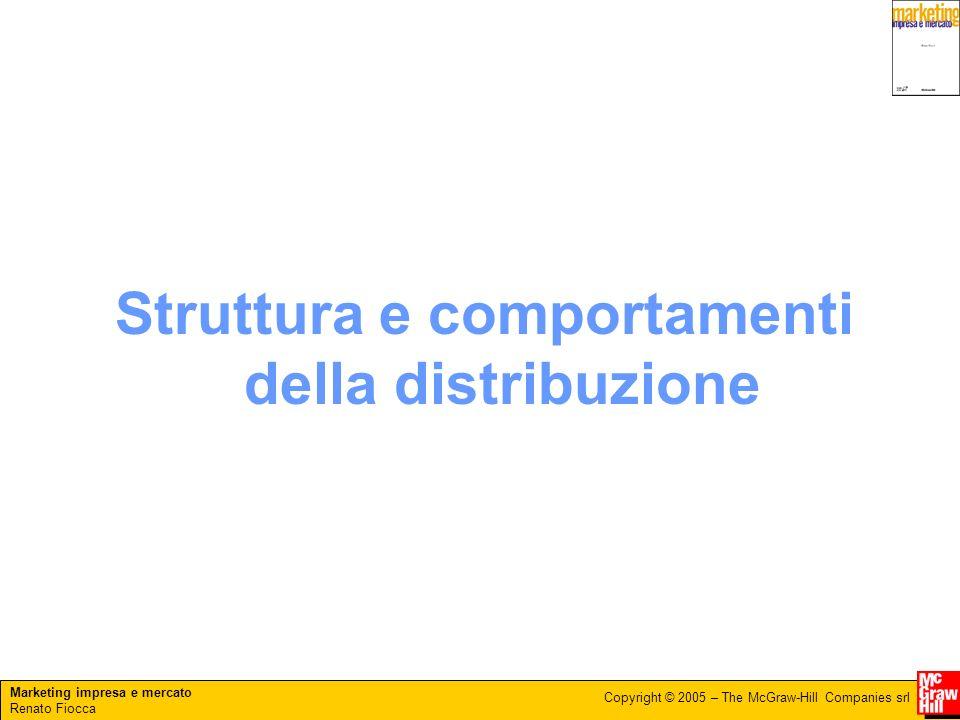 Marketing impresa e mercato Renato Fiocca Copyright © 2005 – The McGraw-Hill Companies srl Struttura e comportamenti della distribuzione