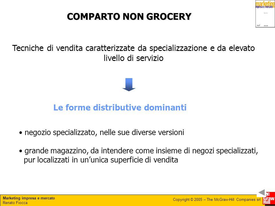 Marketing impresa e mercato Renato Fiocca Copyright © 2005 – The McGraw-Hill Companies srl COMPARTO NON GROCERY Tecniche di vendita caratterizzate da