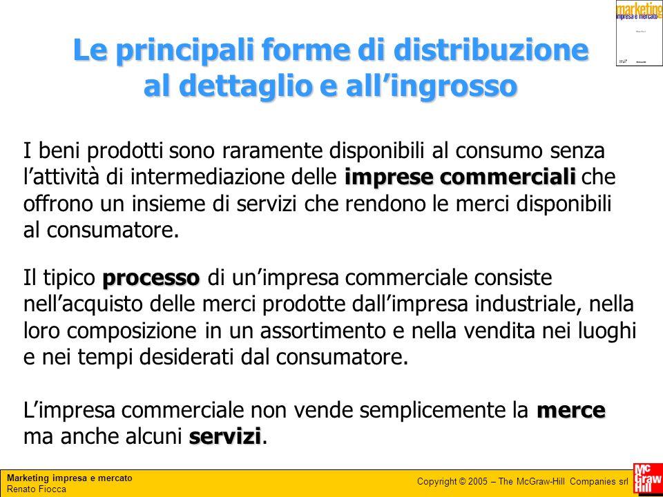Marketing impresa e mercato Renato Fiocca Copyright © 2005 – The McGraw-Hill Companies srl Le principali forme di distribuzione al dettaglio e allingr