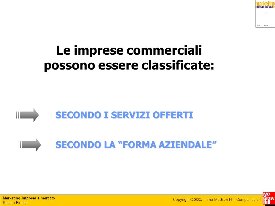 Marketing impresa e mercato Renato Fiocca Copyright © 2005 – The McGraw-Hill Companies srl Le imprese commerciali possono essere classificate: SECONDO