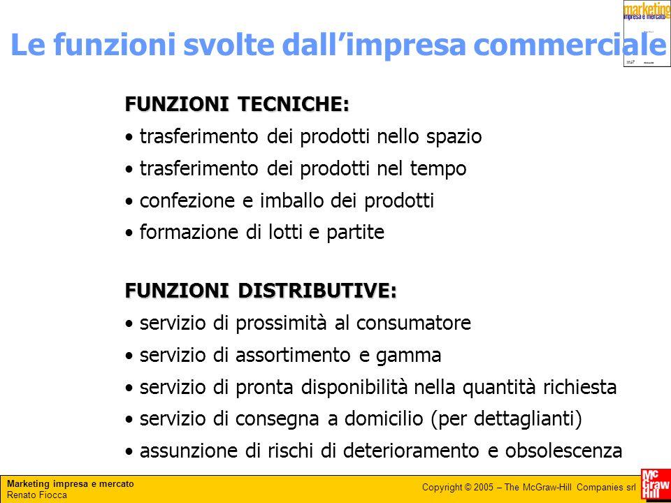 Marketing impresa e mercato Renato Fiocca Copyright © 2005 – The McGraw-Hill Companies srl Le funzioni svolte dallimpresa commerciale FUNZIONI TECNICH