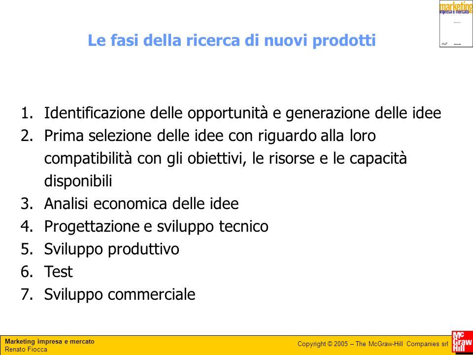 Marketing impresa e mercato Renato Fiocca Copyright © 2005 – The McGraw-Hill Companies srl 1.Identificazione delle opportunità e generazione delle ide