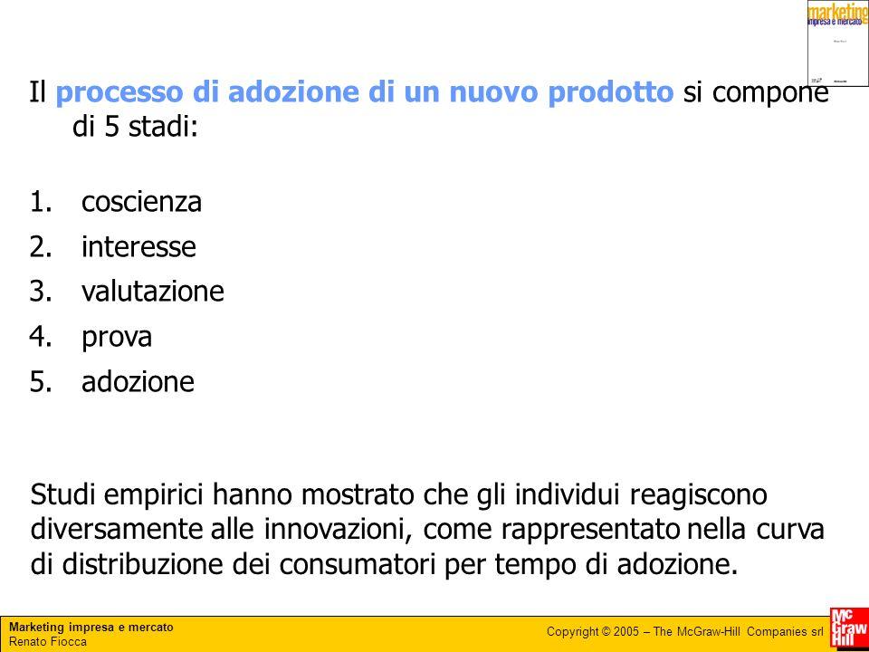 Marketing impresa e mercato Renato Fiocca Copyright © 2005 – The McGraw-Hill Companies srl Il processo di adozione di un nuovo prodotto si compone di