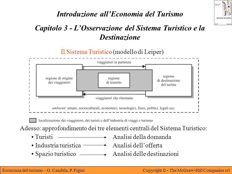 Economia del turismo – G. Candela, P. FiginiCopyright © - The McGraw-Hill Companies srl Introduzione allEconomia del Turismo Capitolo 3 - LOsservazion