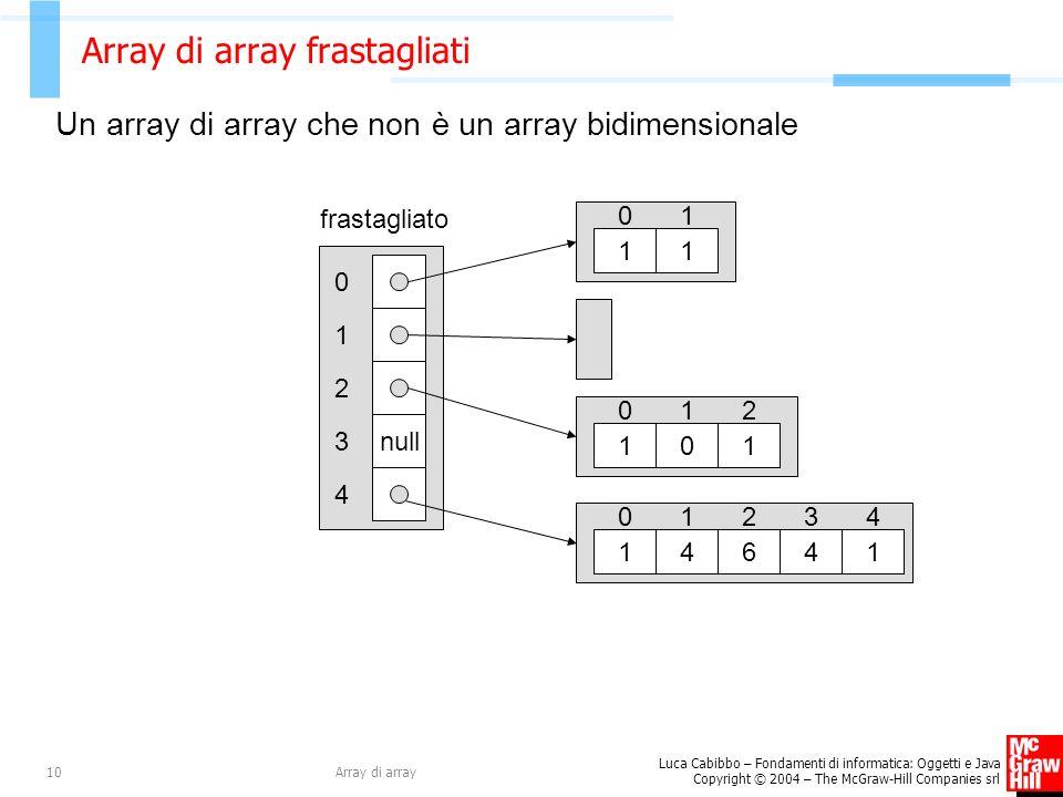 Luca Cabibbo – Fondamenti di informatica: Oggetti e Java Copyright © 2004 – The McGraw-Hill Companies srl Array di array10 Array di array frastagliati
