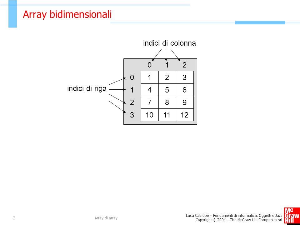 Luca Cabibbo – Fondamenti di informatica: Oggetti e Java Copyright © 2004 – The McGraw-Hill Companies srl Array di array3 Array bidimensionali 1 0 2 1 3 2 0 456 1 789 2 101112 3 indici di colonna indici di riga