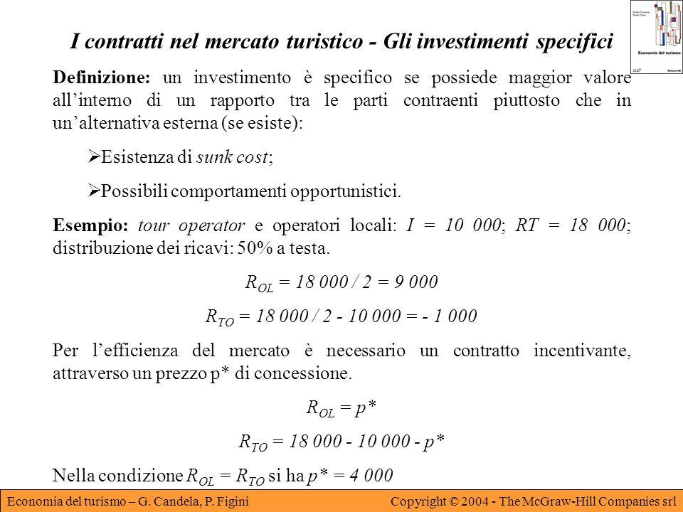 Economia del turismo – G. Candela, P. FiginiCopyright © 2004 - The McGraw-Hill Companies srl I contratti nel mercato turistico - Gli investimenti spec