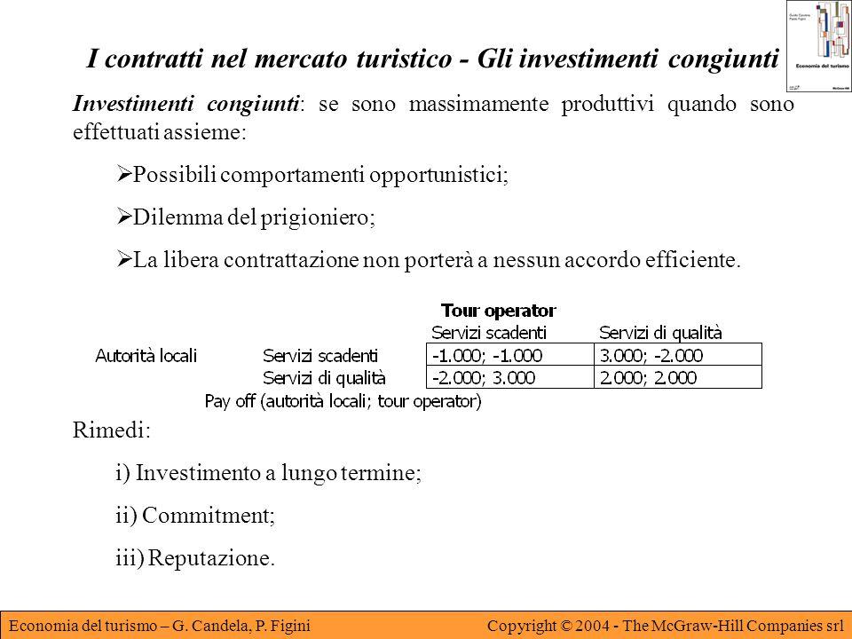 Economia del turismo – G. Candela, P. FiginiCopyright © 2004 - The McGraw-Hill Companies srl I contratti nel mercato turistico - Gli investimenti cong