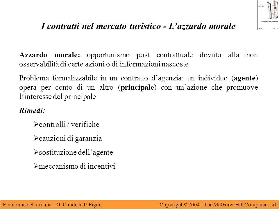 Economia del turismo – G. Candela, P. FiginiCopyright © 2004 - The McGraw-Hill Companies srl I contratti nel mercato turistico - Lazzardo morale Azzar