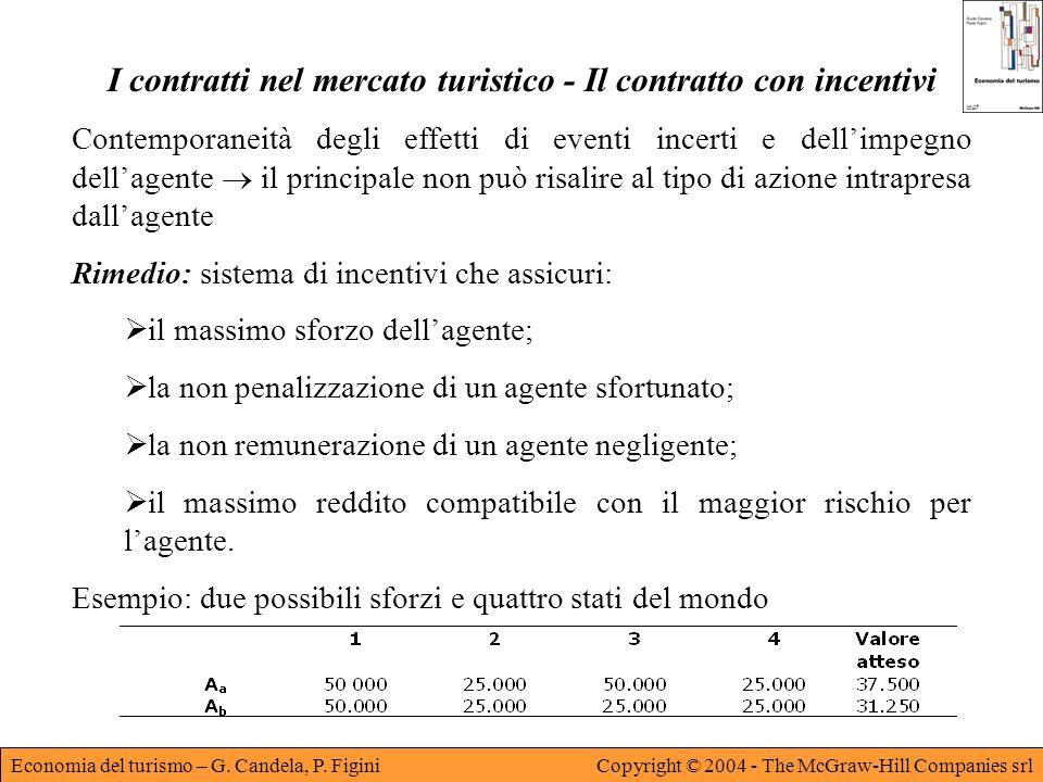 Economia del turismo – G. Candela, P. FiginiCopyright © 2004 - The McGraw-Hill Companies srl I contratti nel mercato turistico - Il contratto con ince