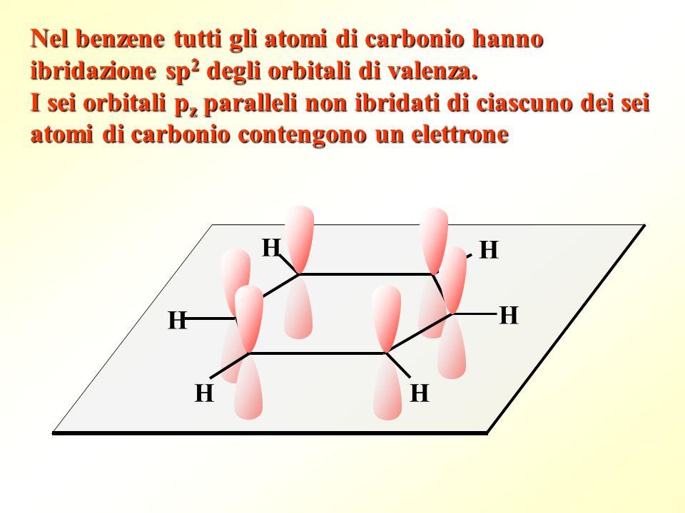 H HH H H H Nel benzene tutti gli atomi di carbonio hanno ibridazione sp 2 degli orbitali di valenza. I sei orbitali p z paralleli non ibridati di cias