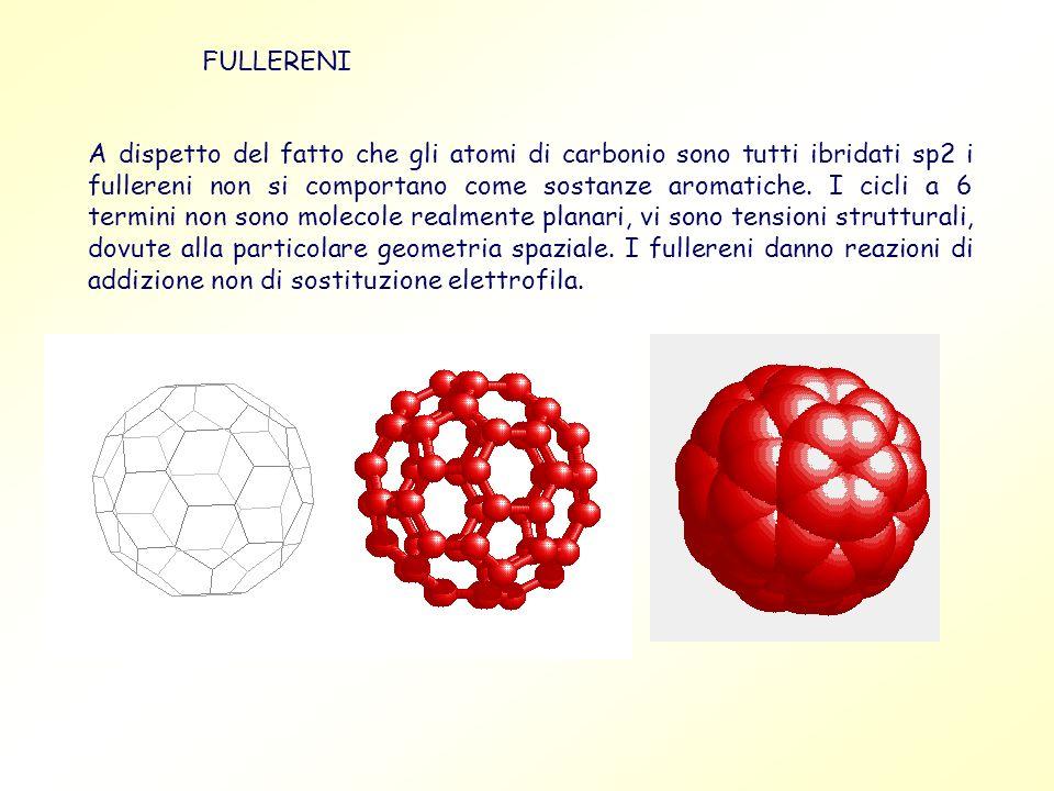 A dispetto del fatto che gli atomi di carbonio sono tutti ibridati sp2 i fullereni non si comportano come sostanze aromatiche. I cicli a 6 termini non